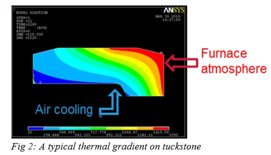 typical-thermal-gradient-on-tuckstone